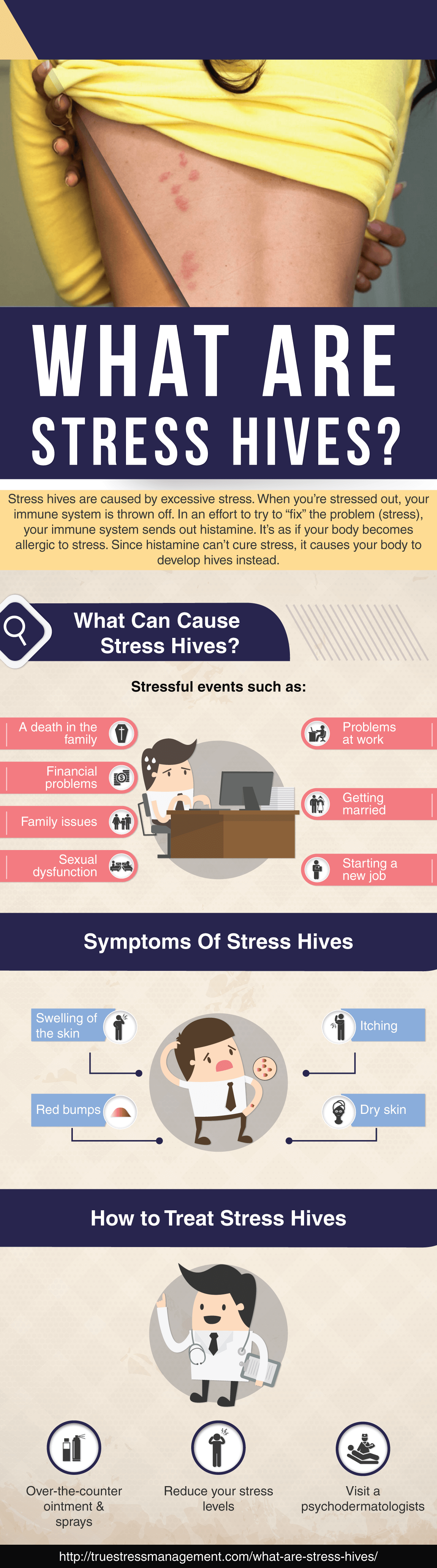 stress hives infographic