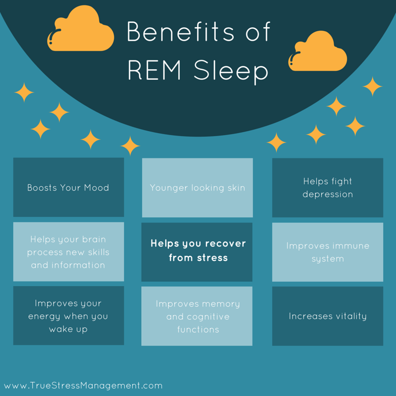 Benefits of REM Sleep