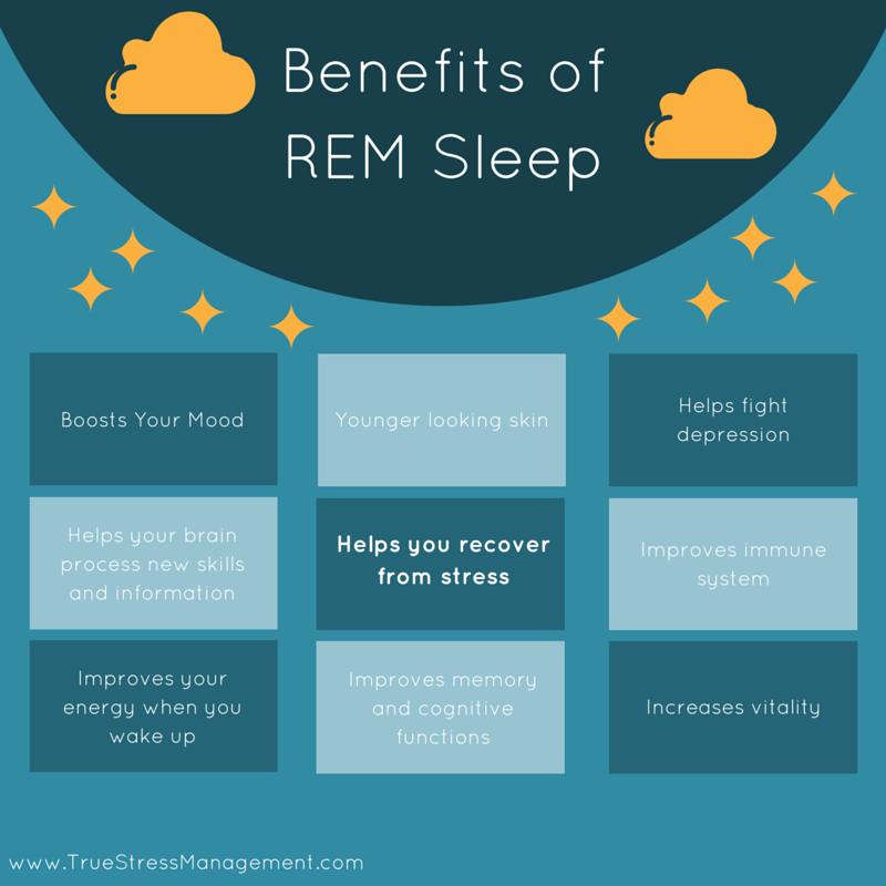 Benefits of REM Sleep