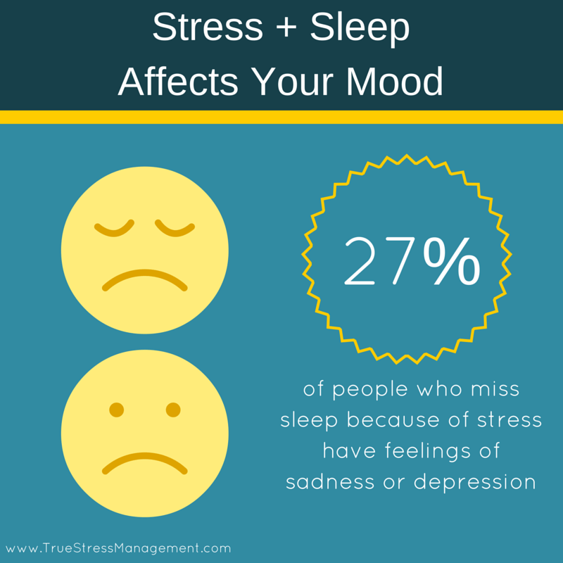 Stress Sleep Affects Mood