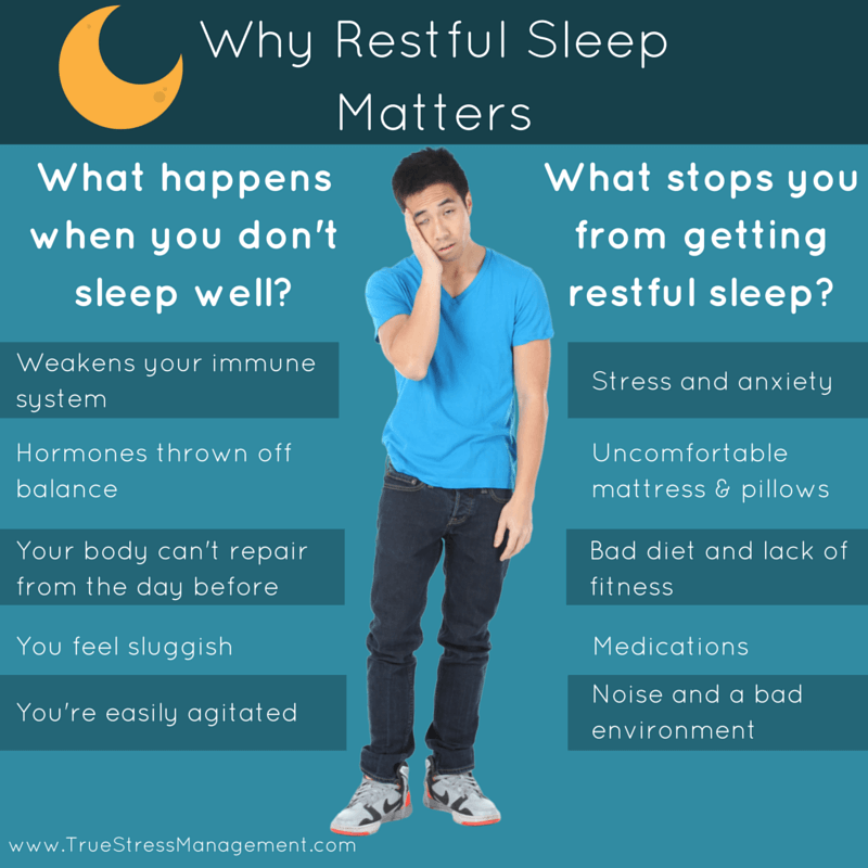 Why Restful Sleep Matters