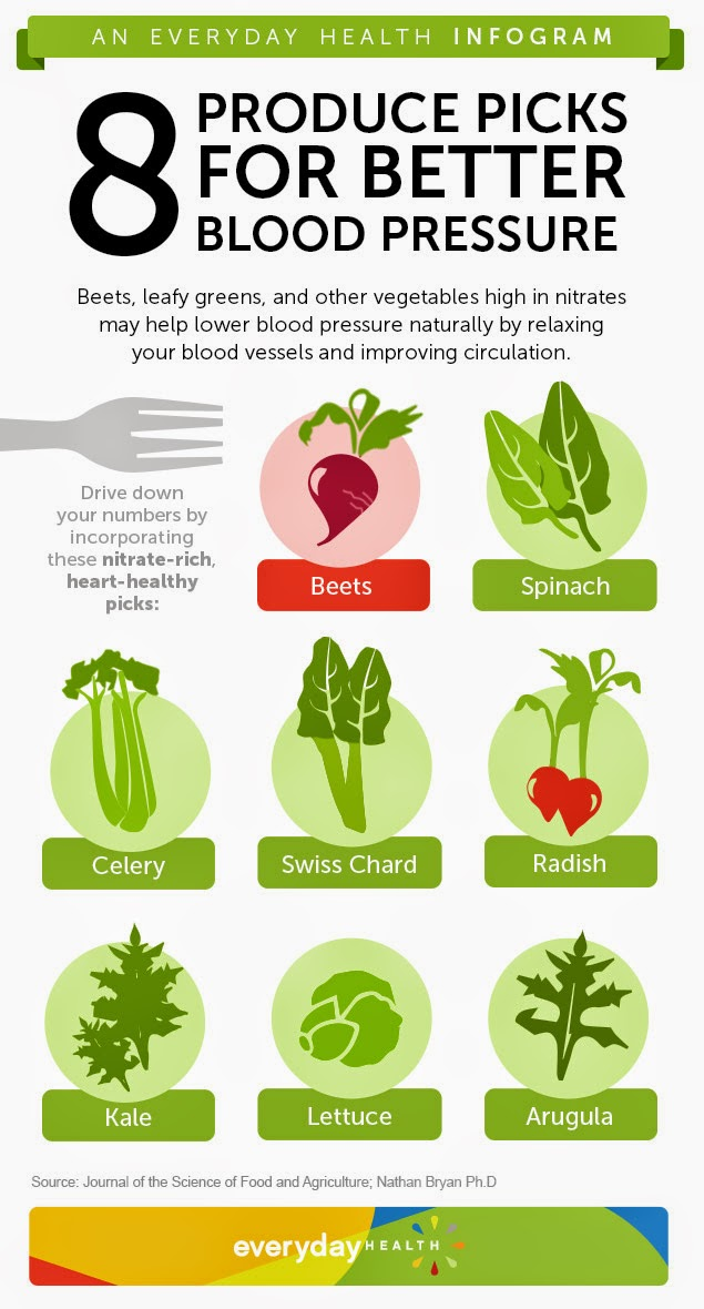 vegetables reduce blood pressure