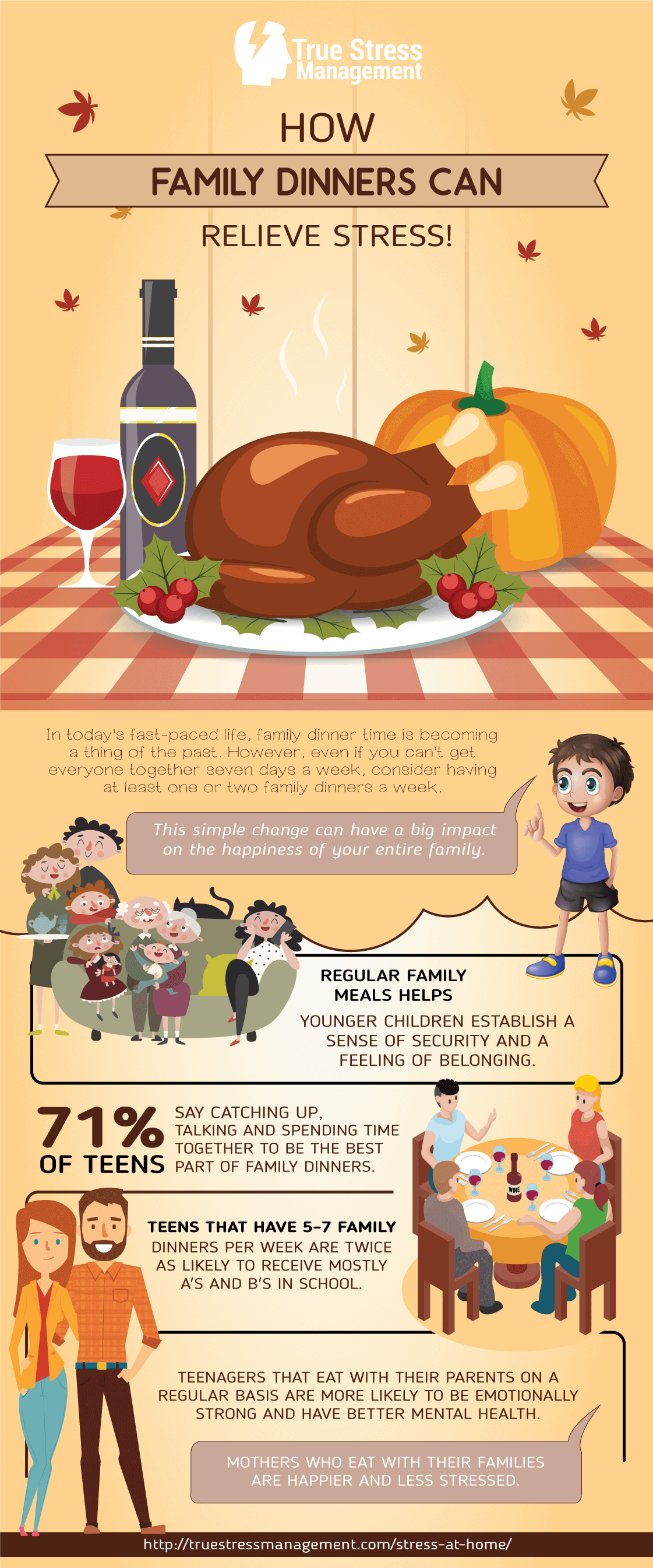 family dinner stress infographic