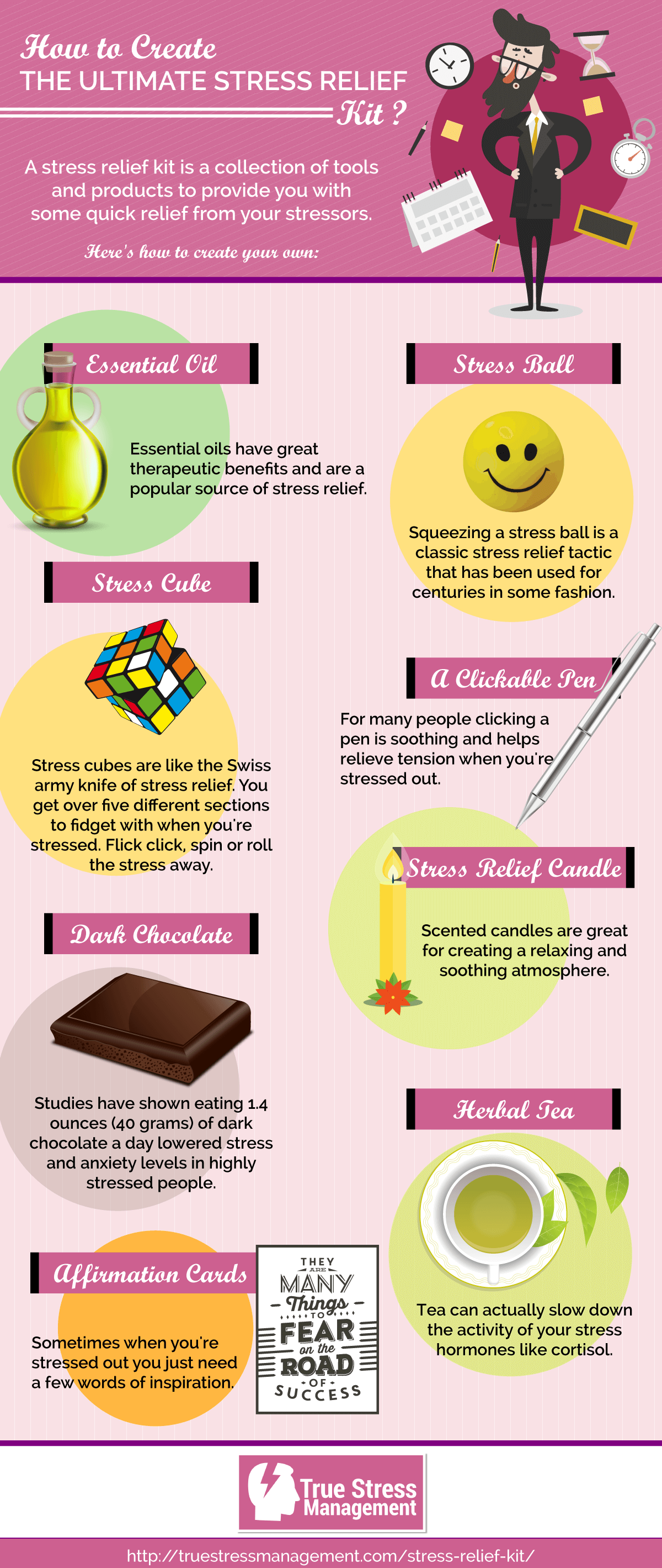 stress relief kit infographic
