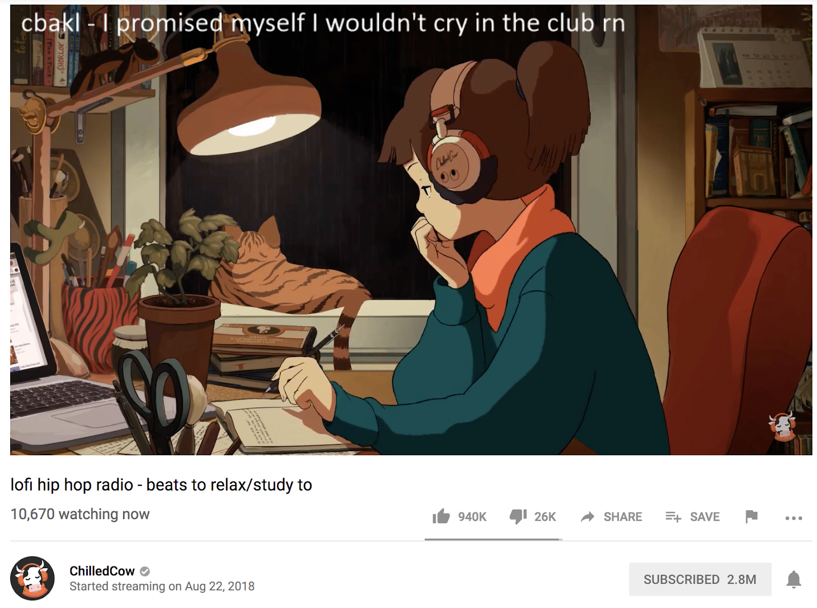 10 Best Lofi Hip Hop YouTube Channels to Relax and Study To