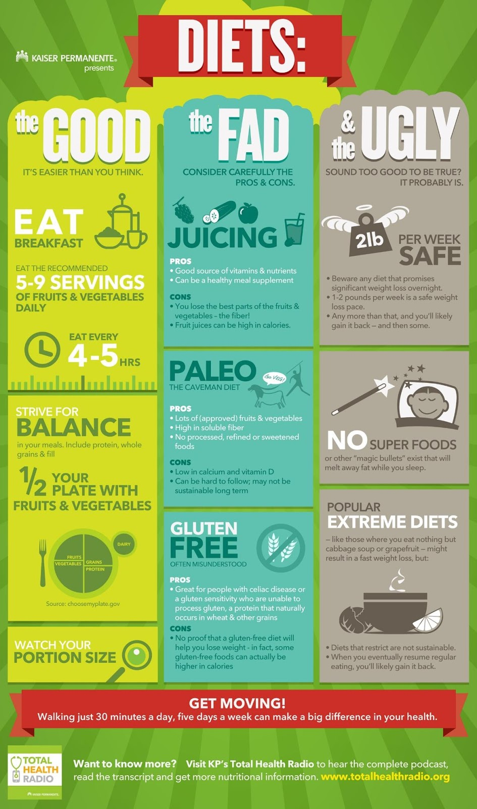 fad diets infographic