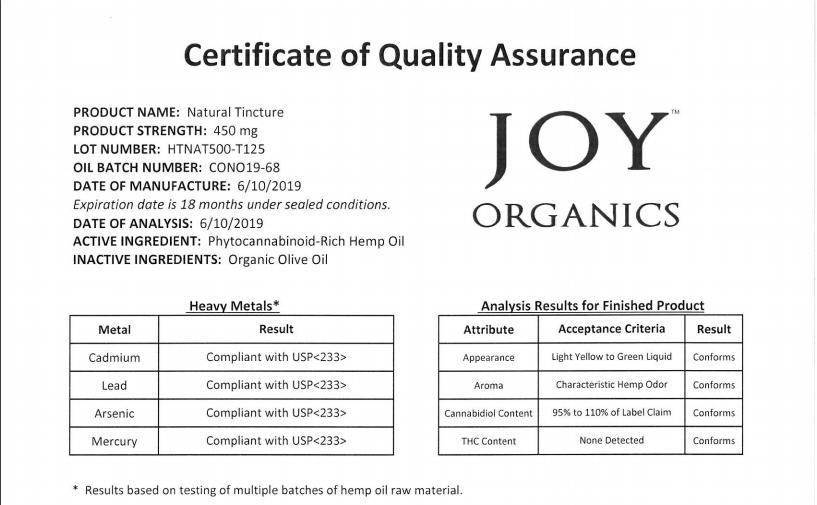 Joy Organics CBD Lab Report